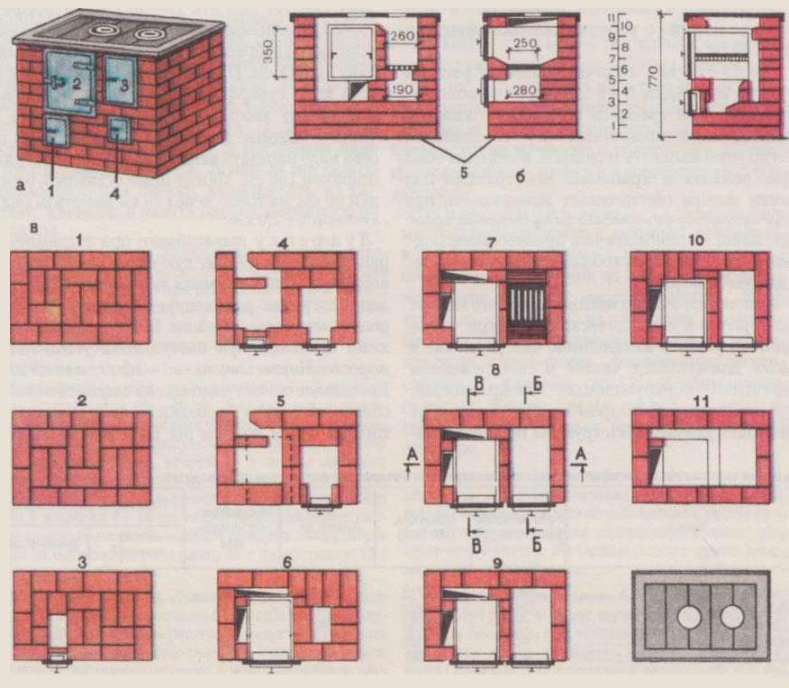 http://www.chesnok.info/uploads/files/catalog_10/enciklopediya-489.jpg
