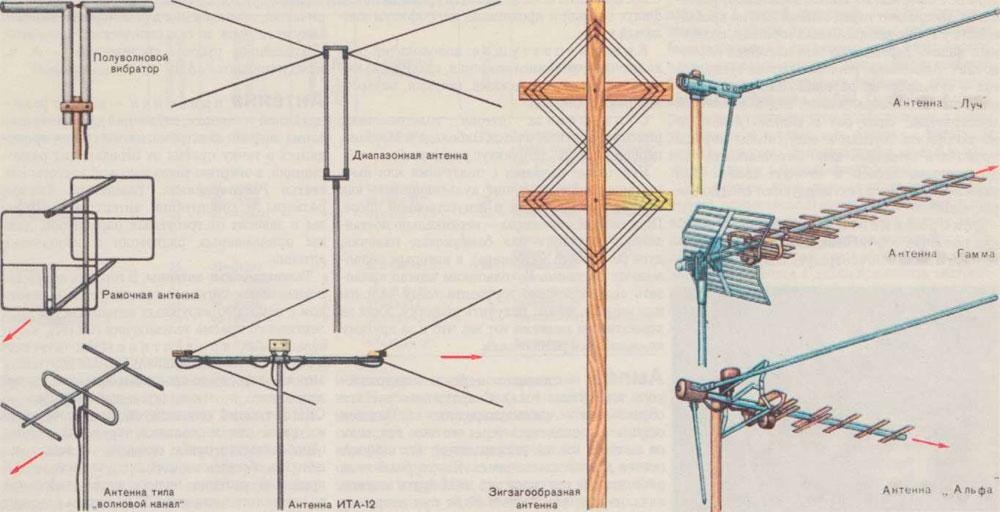 Схемы конструкций приёмных