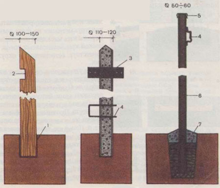 Пенетрон гидроизоляцией