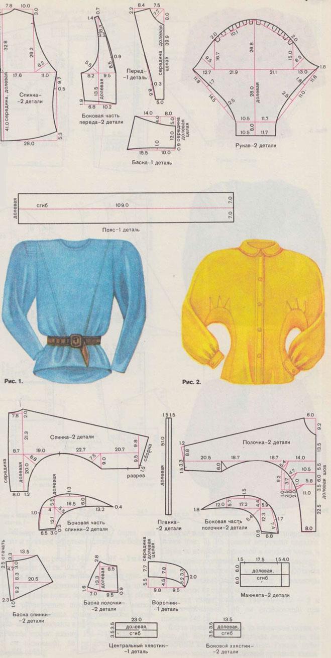 Дизайн блузки в Воронеже