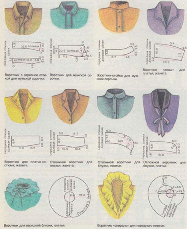 Как сшить на пиджак воротник 709