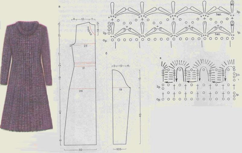 Рисунки для расширения юбки крючком