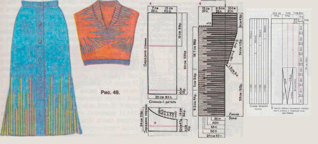 Модели Вязанной Юбки Машинной Вязкой Фото