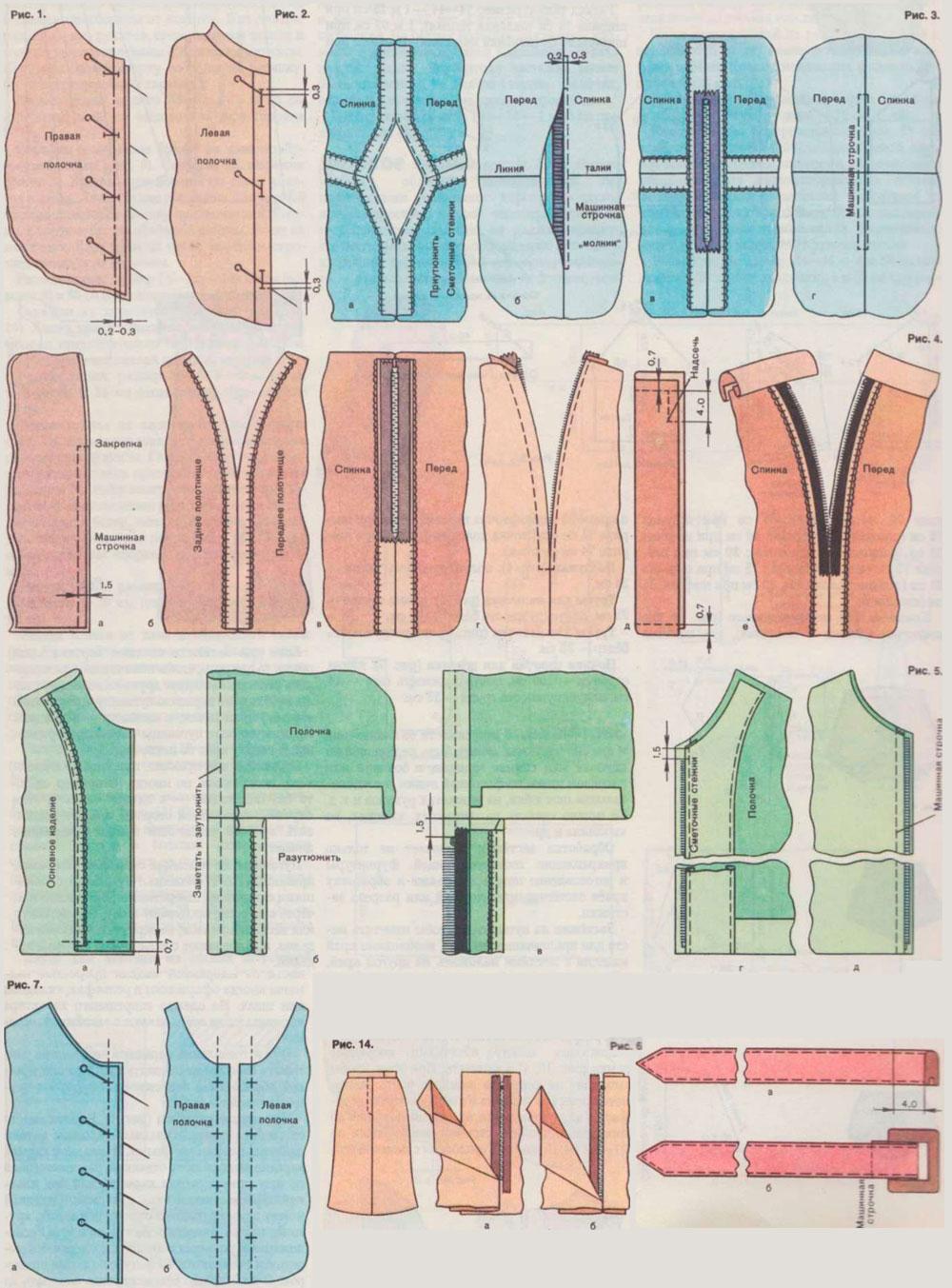 Закон о длине юбки