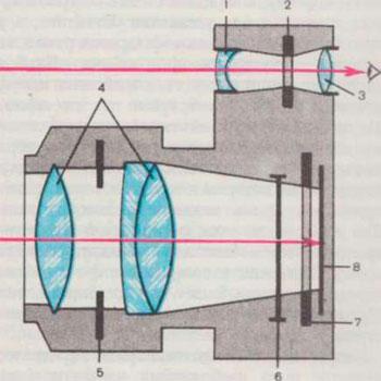 Телескопический видоискатель